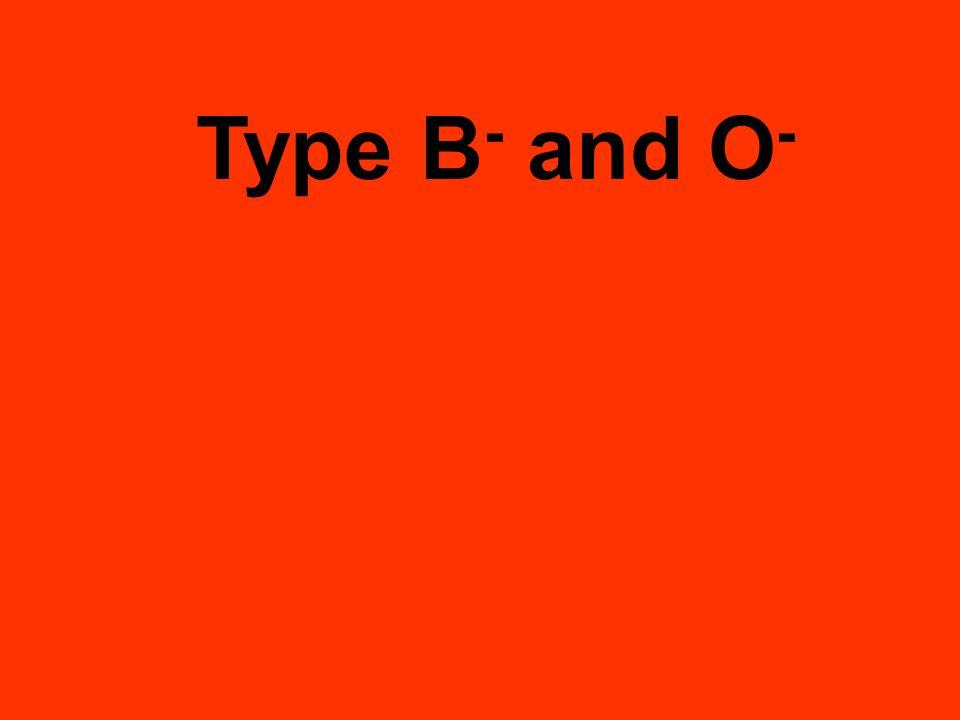 Type B- and O-