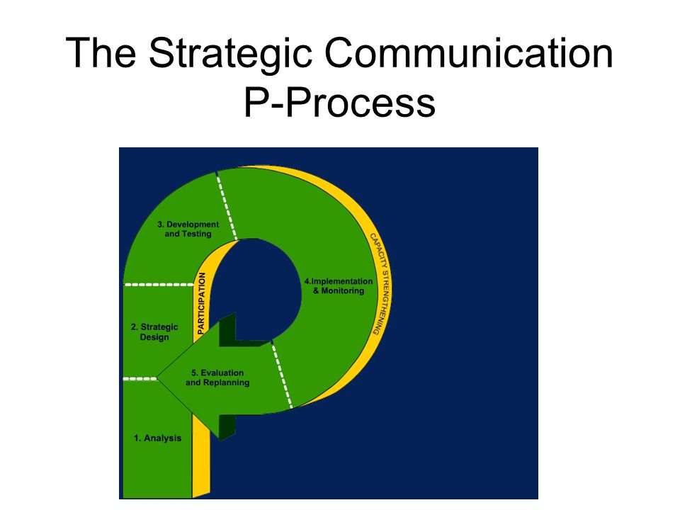 literature review on strategic communcation 3) a strategic communication mix of social media, traditional media and face-to- face meetings  i) review of crisis communication literature.
