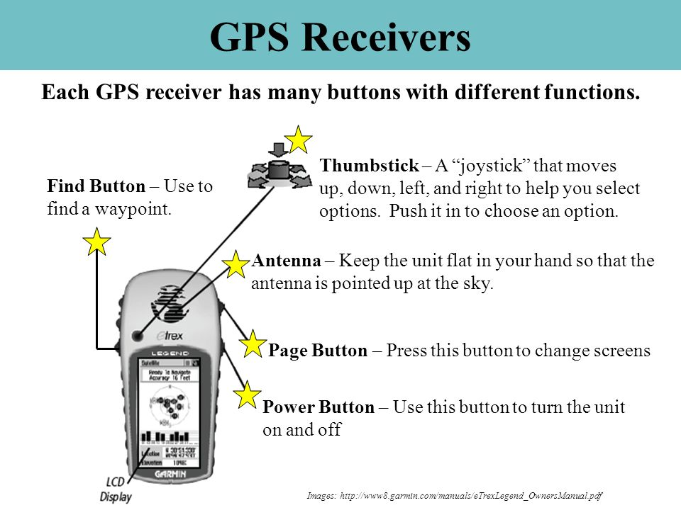 Each GPS receiver has many buttons with different functions.