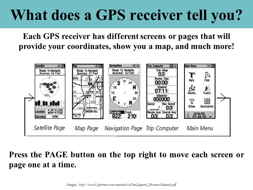 What does a GPS receiver tell you