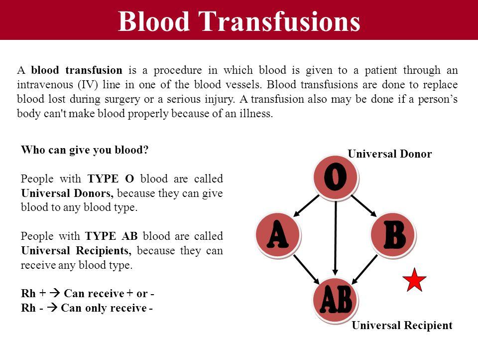 Blood Transfusions O A B AB