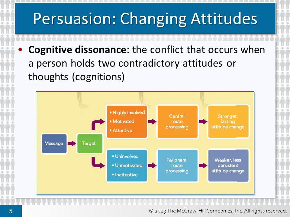 processes of persuasion and cognitive consistency in forming attitudes Of new cognitive states or patterns of overt behavior through the exchange of messages persuasion is a symbolic process in which communicators try to convince other people to change their attitudes or behavior regarding an issue through the it does not focus on forming attitudes.