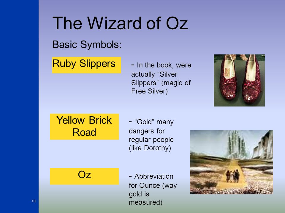 Wizard of oz symbolic to the