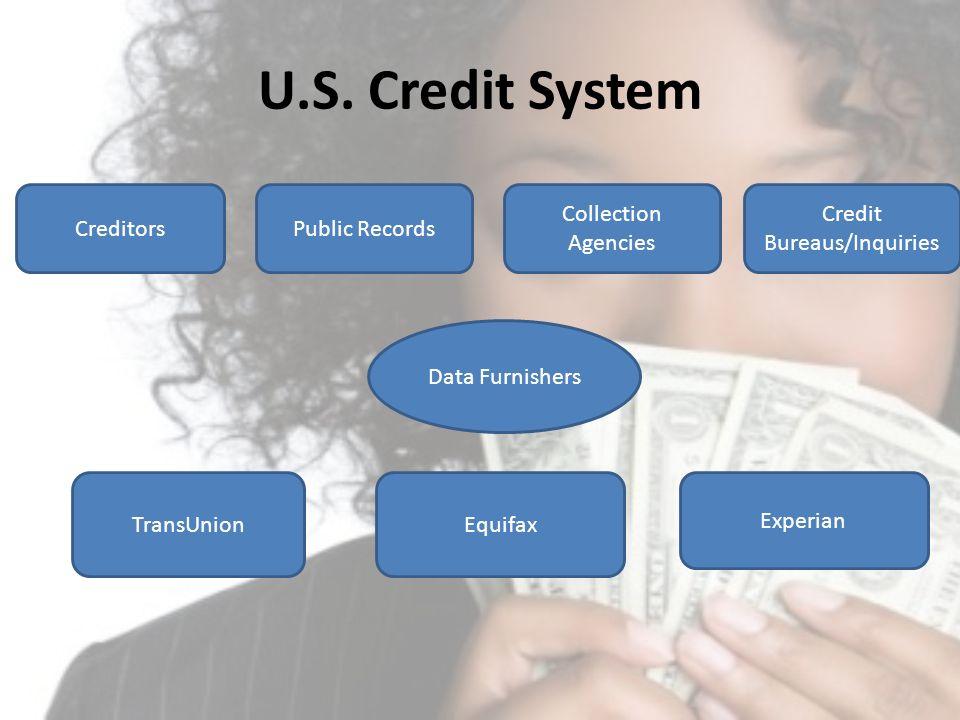 Credit Bureaus/Inquiries