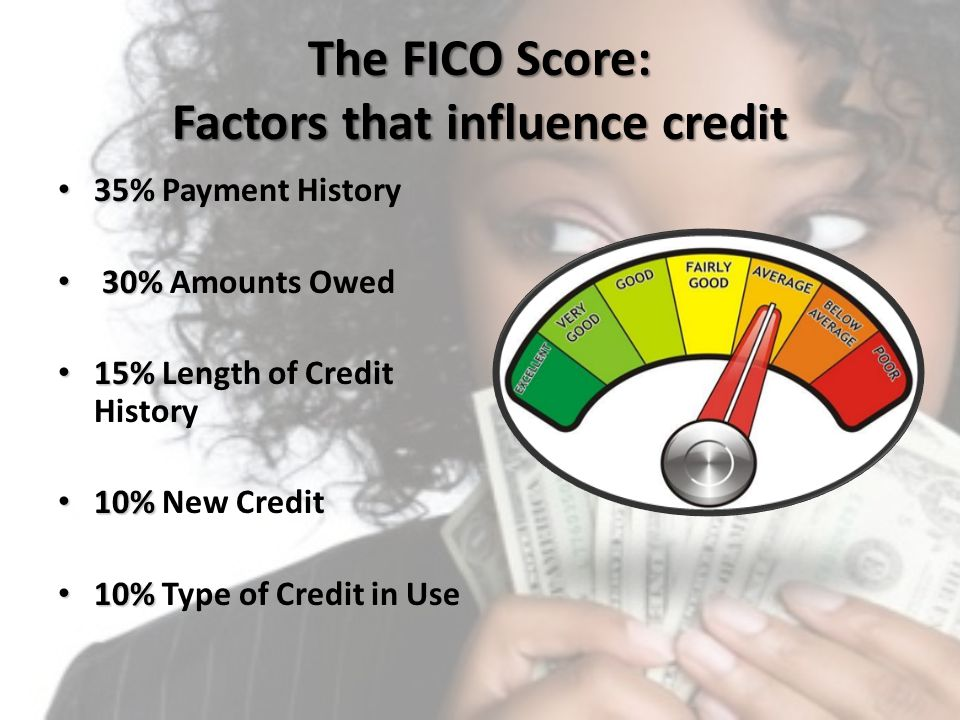 The FICO Score: Factors that influence credit