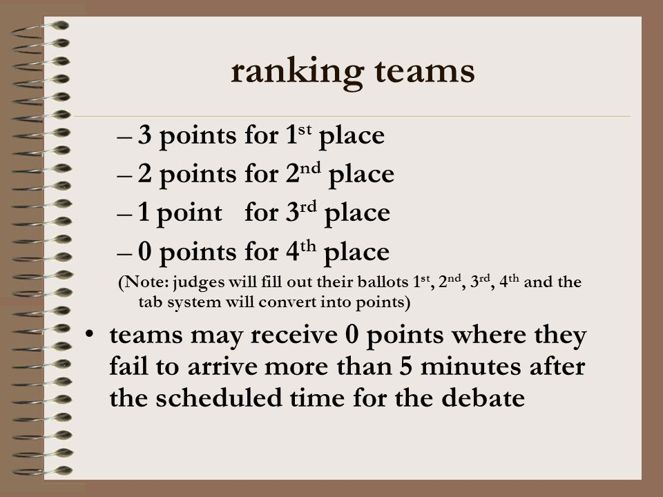 ranking teams 3 points for 1st place 2 points for 2nd place