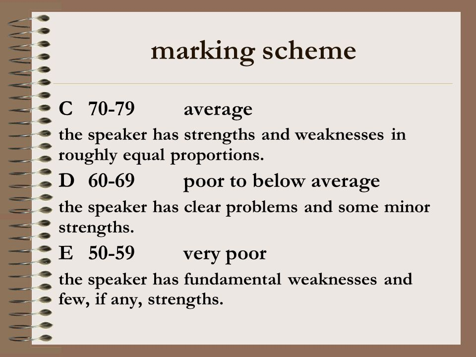 marking scheme C average
