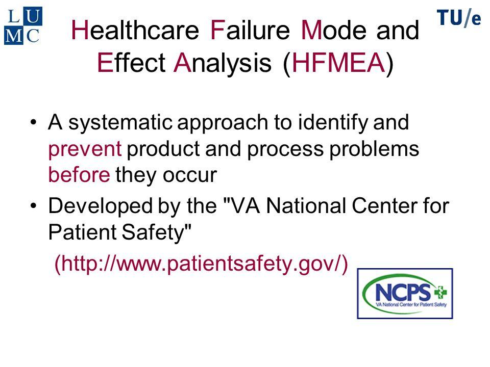 Healthcare Failure Mode and Effect Analysis (HFMEA)