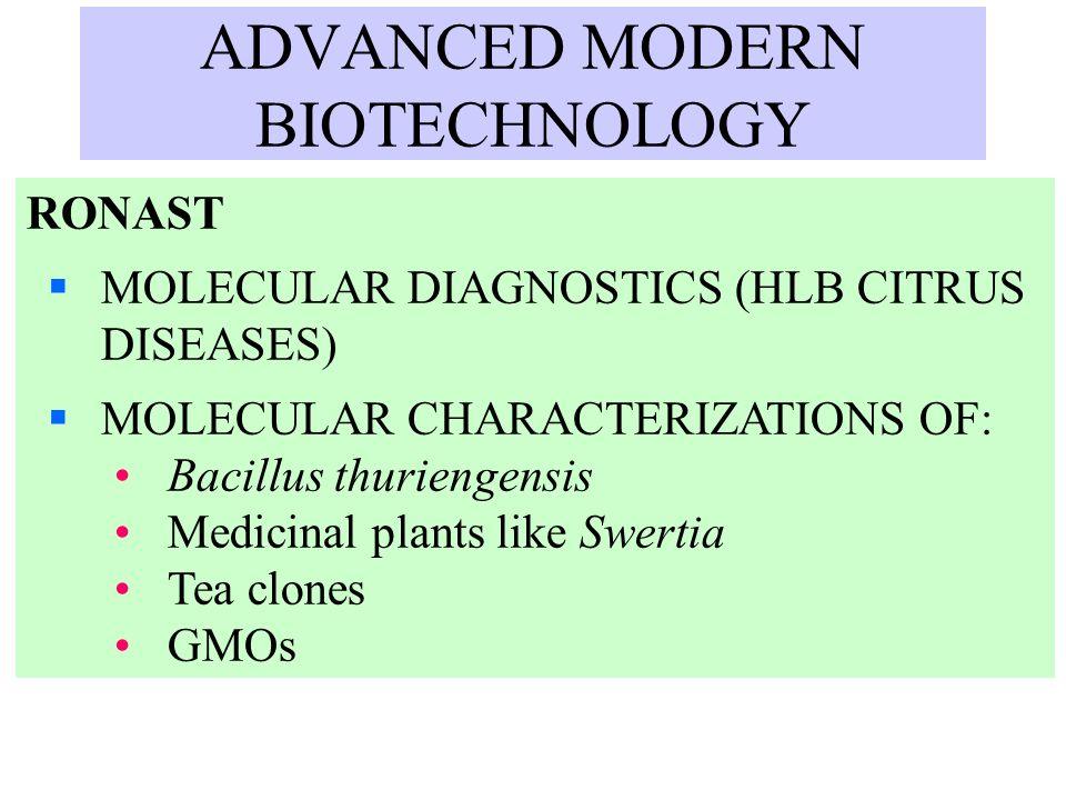 ADVANCED MODERN BIOTECHNOLOGY