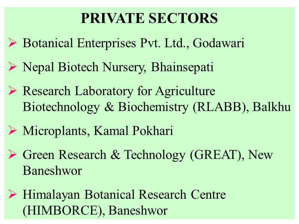 PRIVATE SECTORS Botanical Enterprises Pvt. Ltd., Godawari