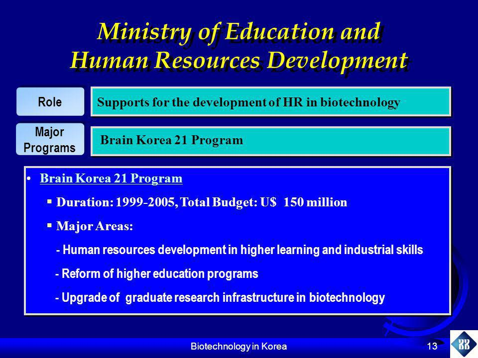 Ministry of Education and Human Resources Development