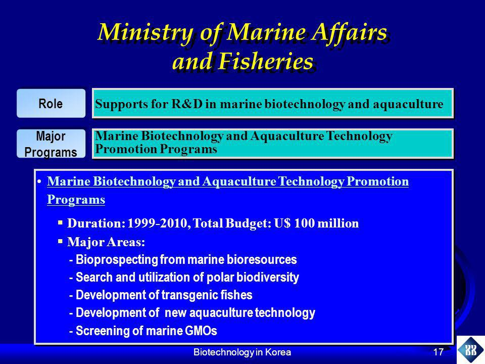 Ministry of Marine Affairs