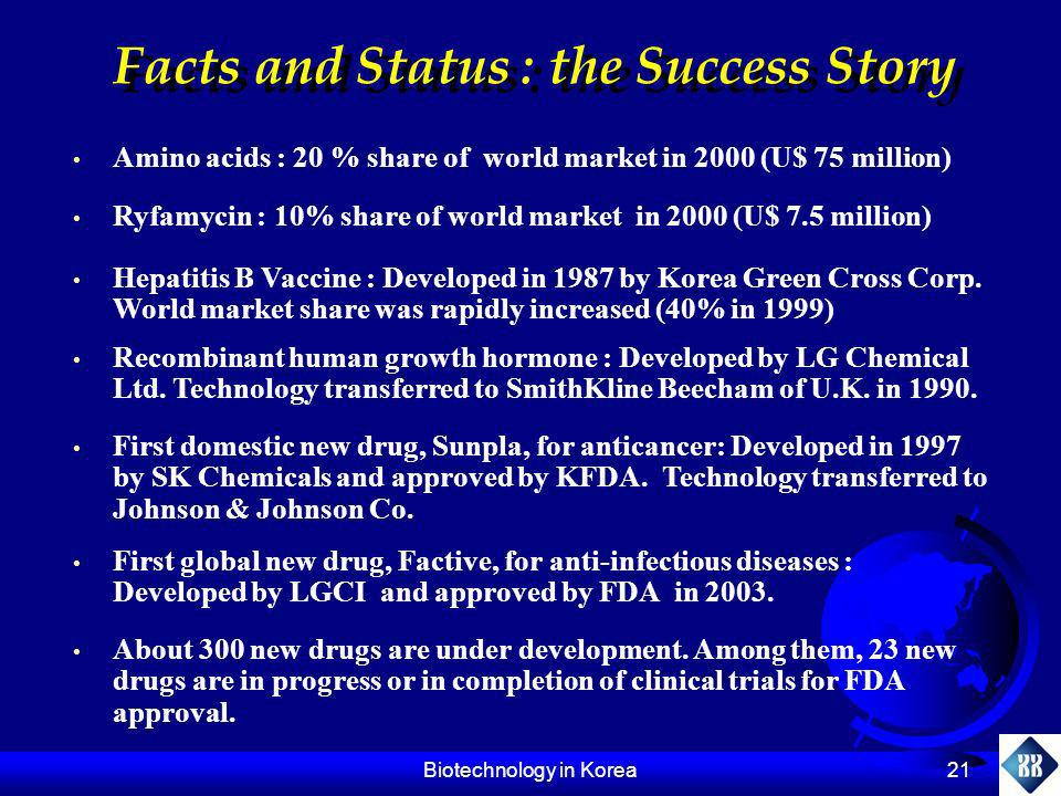 Facts and Status : the Success Story