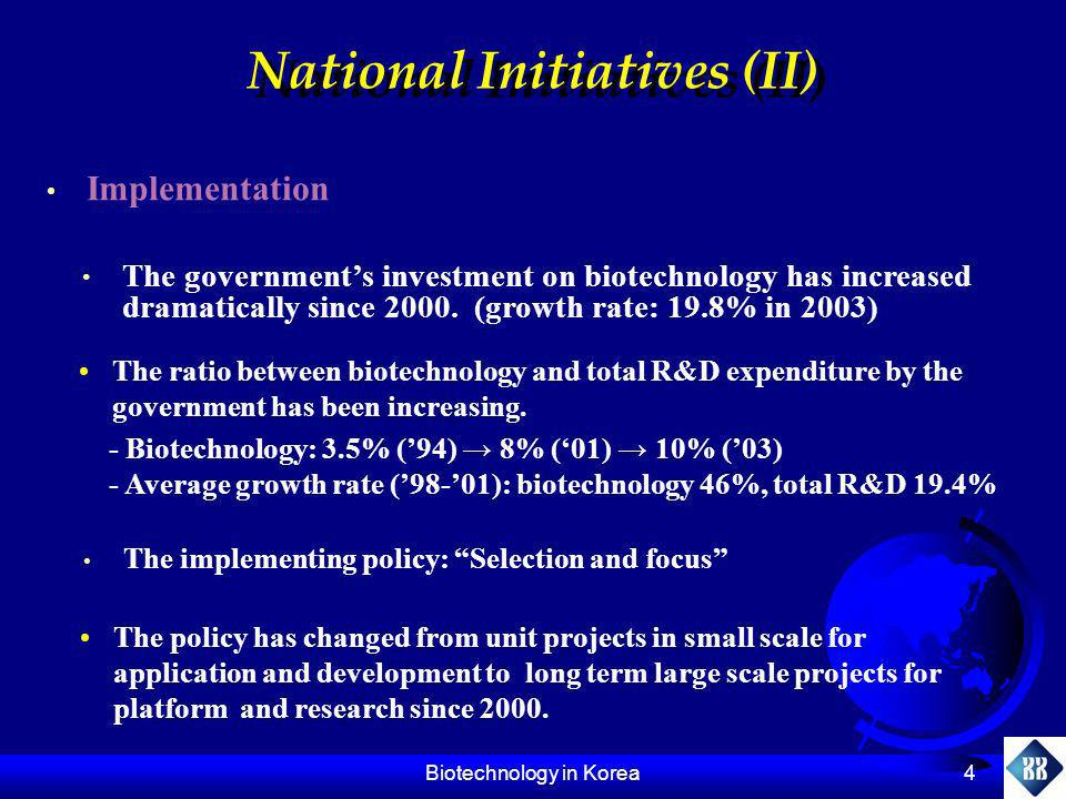 National Initiatives (II)