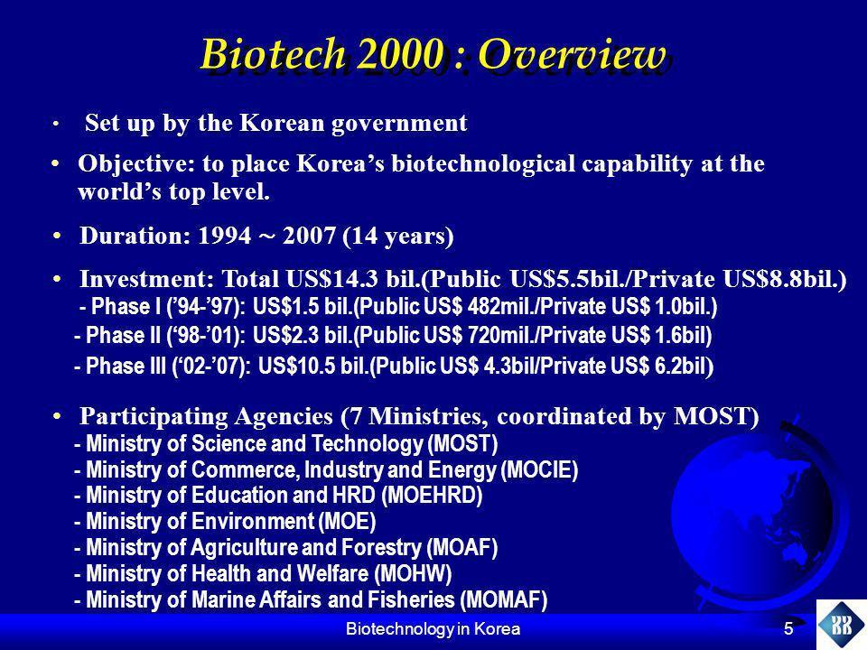Biotechnology in Korea