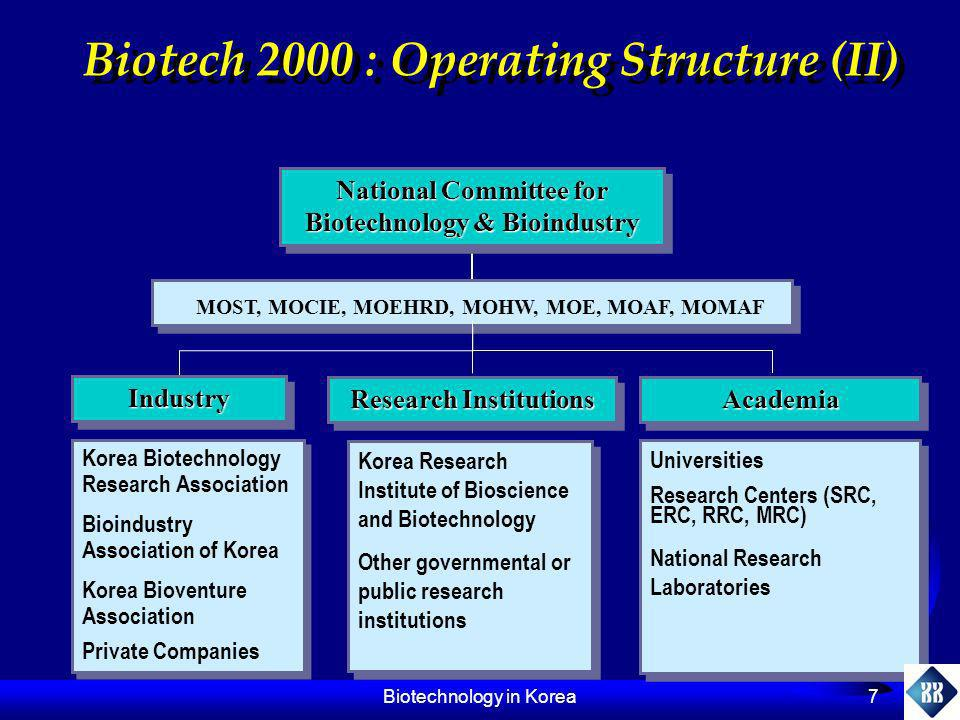 Biotech 2000 : Operating Structure (II)
