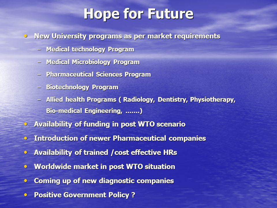 Hope for Future New University programs as per market requirements