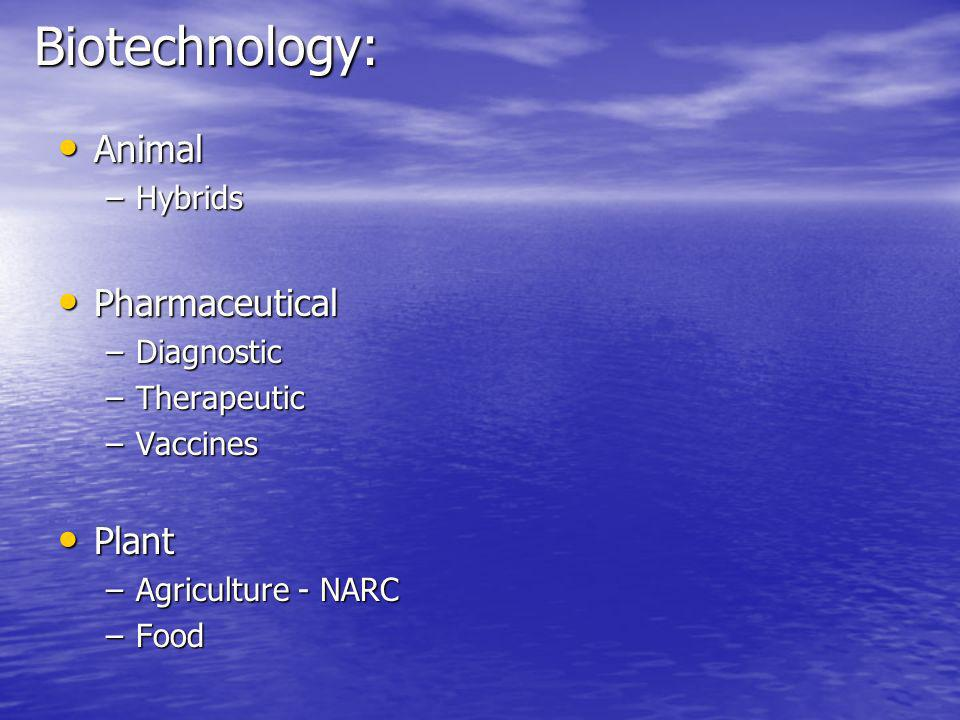 Biotechnology: Animal Pharmaceutical Plant Hybrids Diagnostic