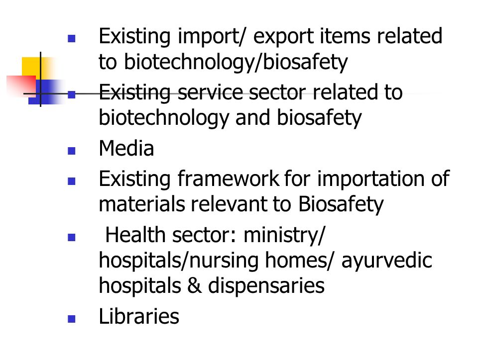 Existing import/ export items related to biotechnology/biosafety