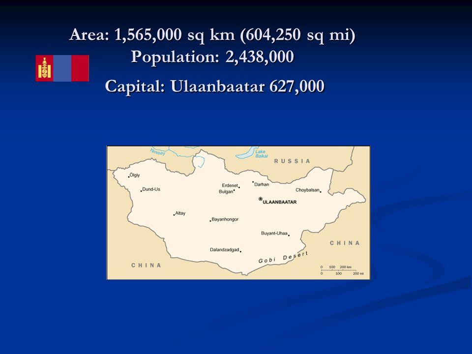 Area: 1,565,000 sq km (604,250 sq mi) Population: 2,438,000 Capital: Ulaanbaatar 627,000
