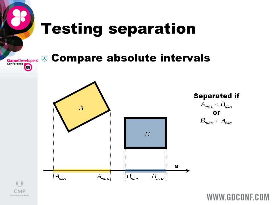 Testing separation Compare absolute intervals Separated if or
