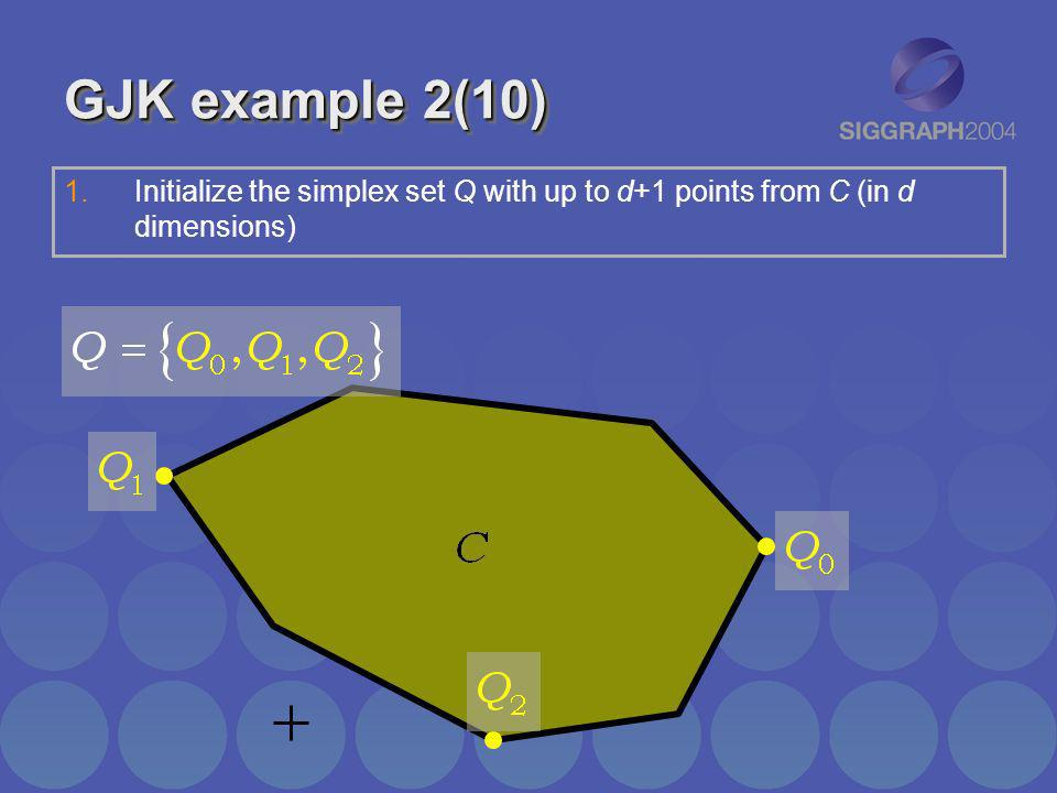 GJK example 2(10)Initialize the simplex set Q with up to d+1 points from C (in d dimensions)