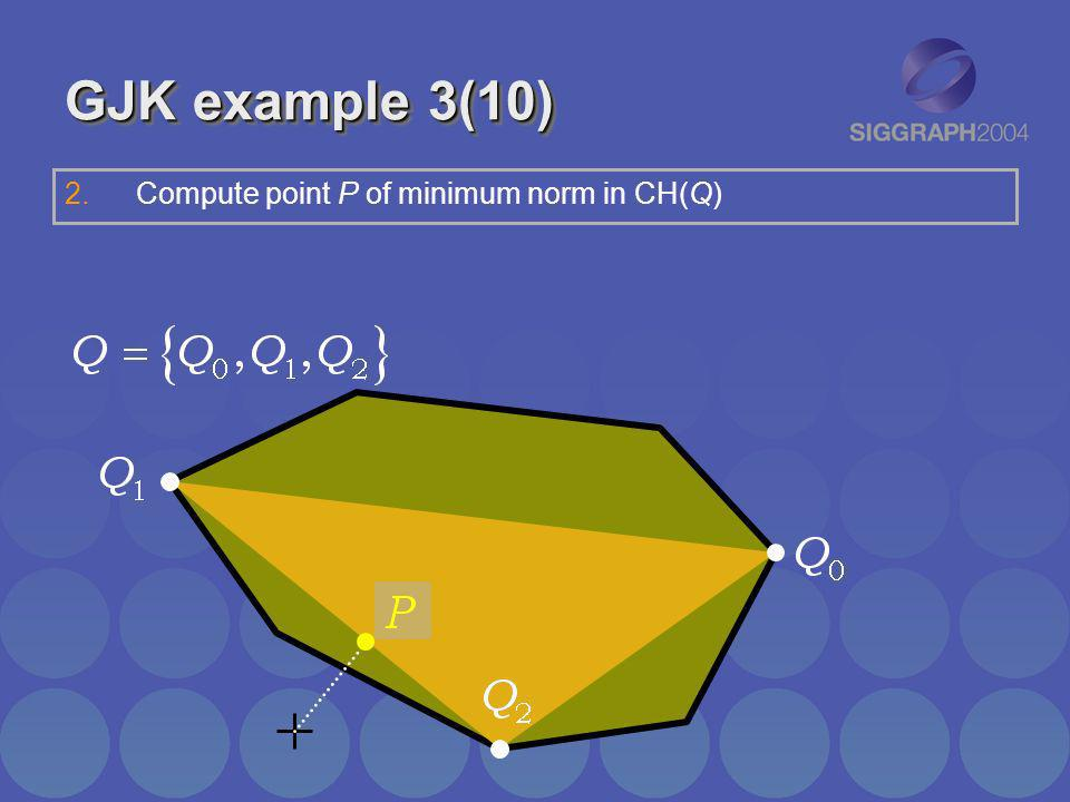 GJK example 3(10) Compute point P of minimum norm in CH(Q)