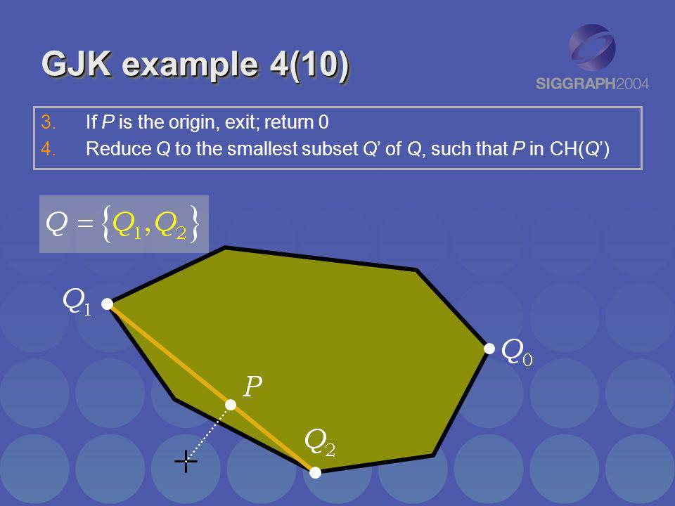 GJK example 4(10) If P is the origin, exit; return 0
