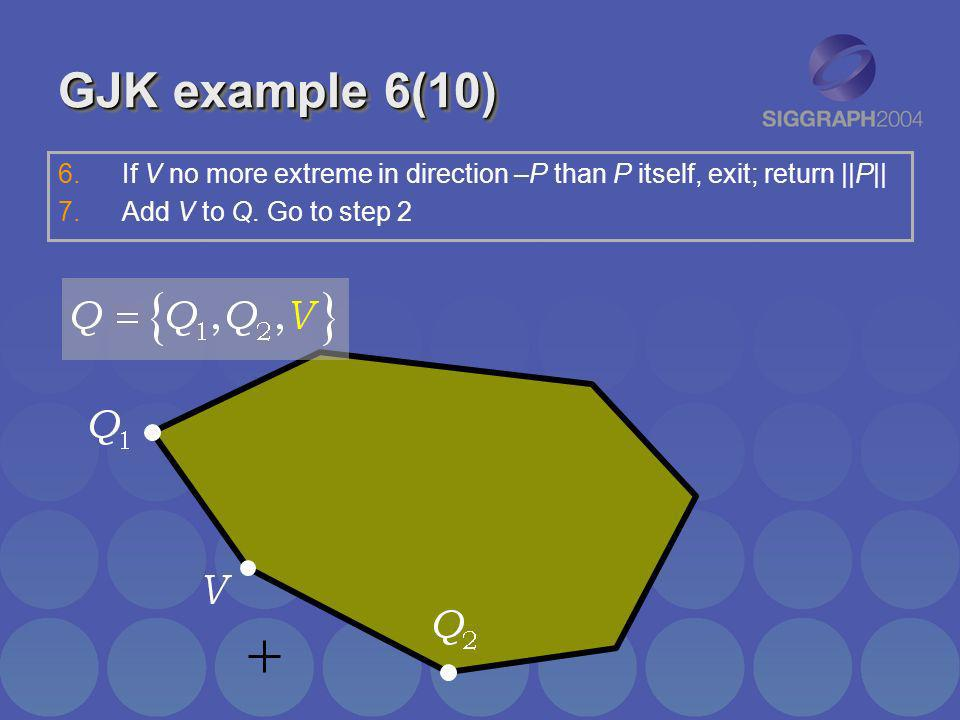 GJK example 6(10)If V no more extreme in direction –P than P itself, exit; return ||P|| Add V to Q.