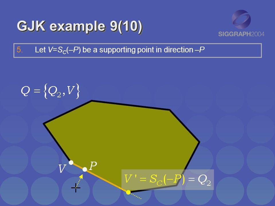 GJK example 9(10) Let V=SC(–P) be a supporting point in direction –P