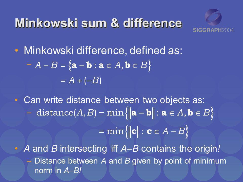 Minkowski sum & difference