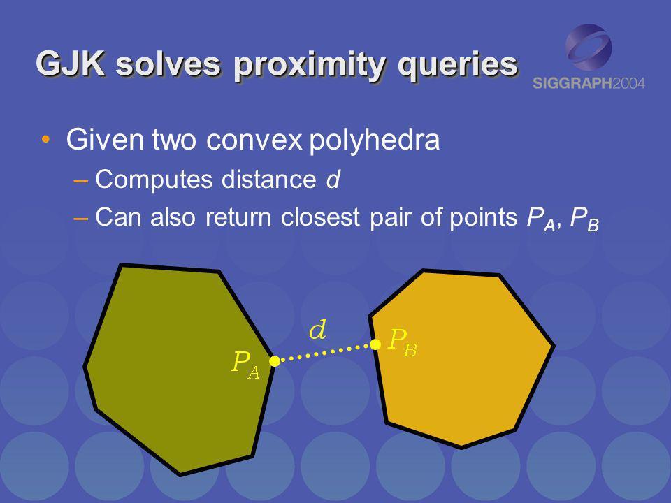 GJK solves proximity queries