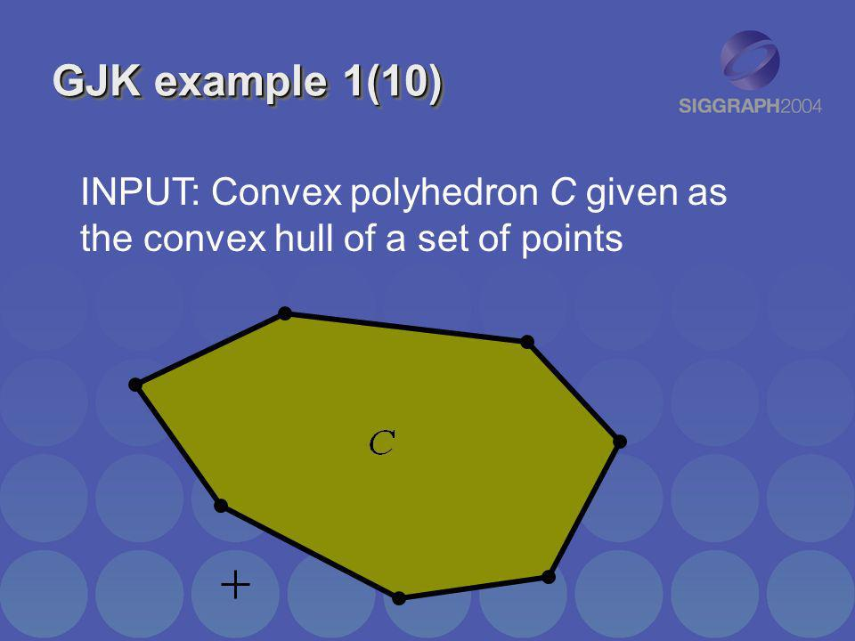 GJK example 1(10)INPUT: Convex polyhedron C given as the convex hull of a set of points.