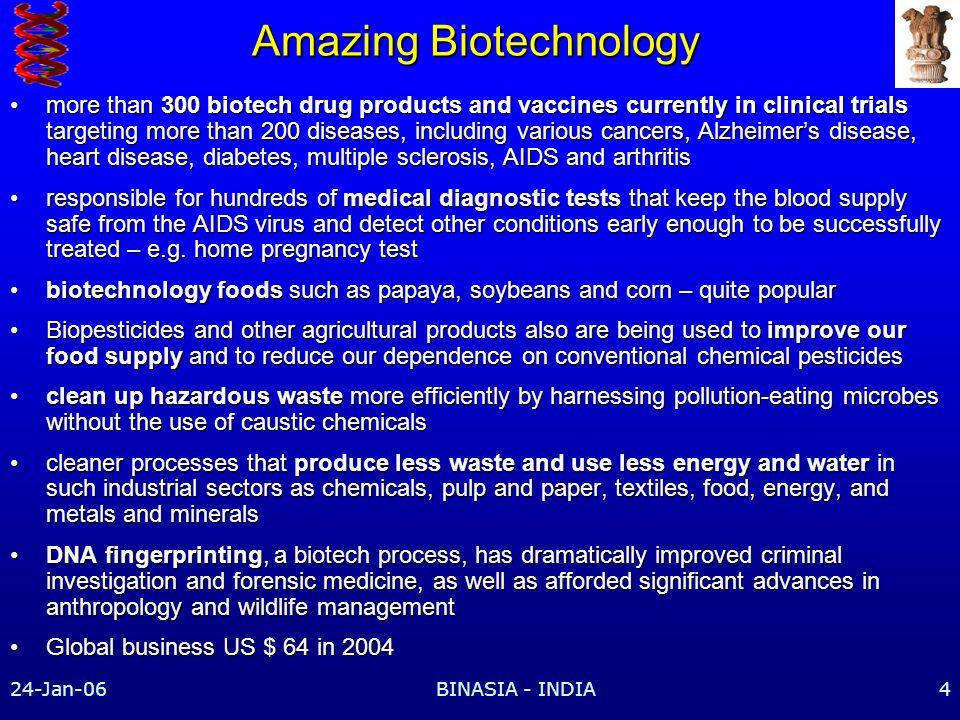 Amazing Biotechnology