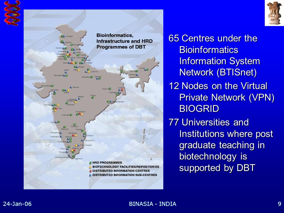 65 Centres under the Bioinformatics Information System Network (BTISnet) 12 Nodes on the Virtual Private Network (VPN) BIOGRID 77 Universities and Institutions where post graduate teaching in biotechnology is supported by DBT