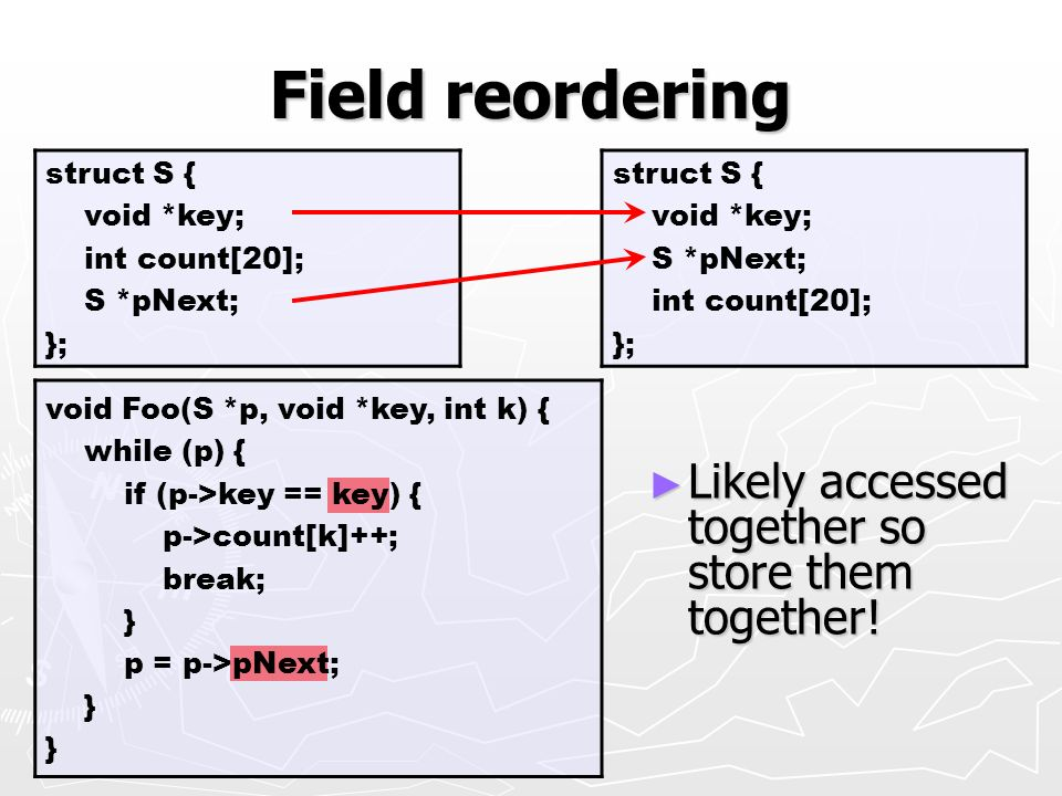 Field reordering Likely accessed together so store them together!