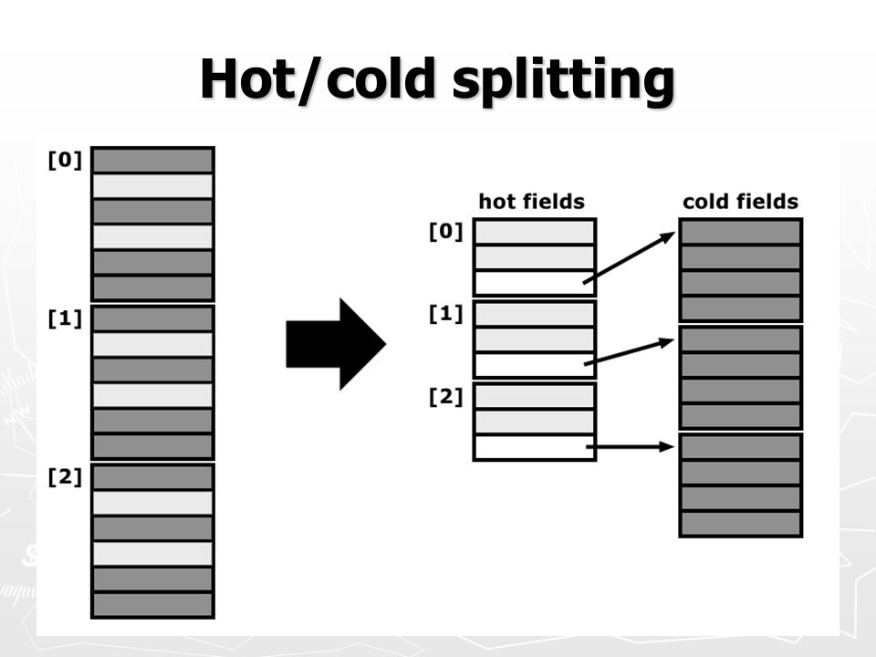 Hot/cold splitting