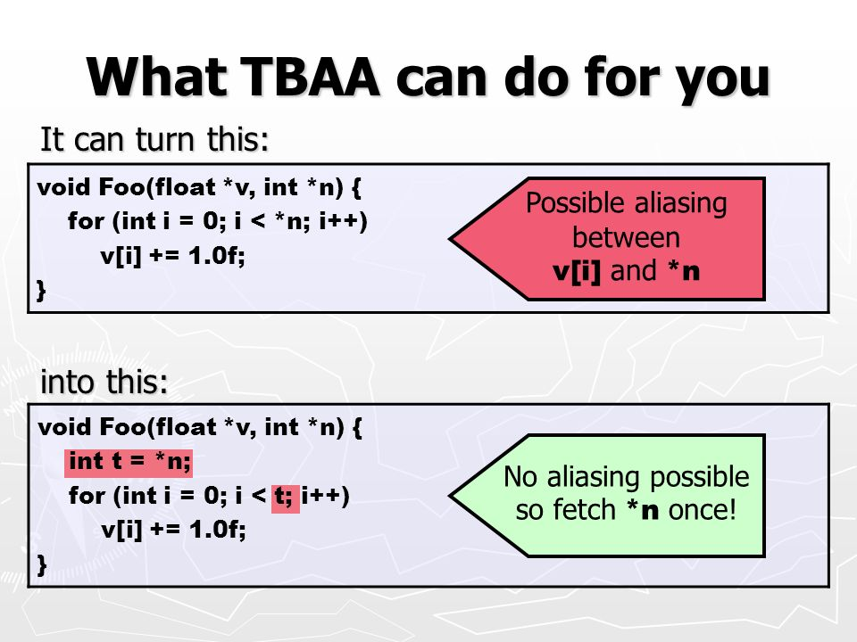 What TBAA can do for you It can turn this: into this: