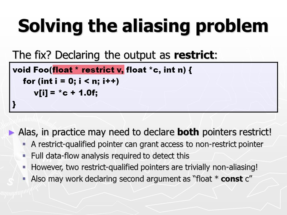 Solving the aliasing problem
