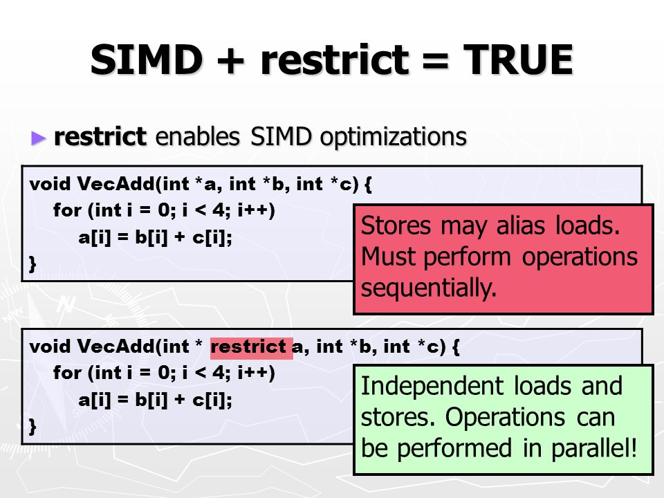 SIMD + restrict = TRUE restrict enables SIMD optimizations