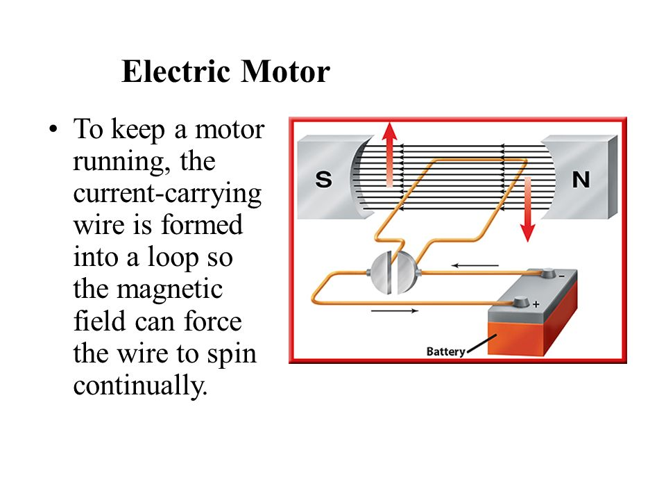 Magnetic field and wire