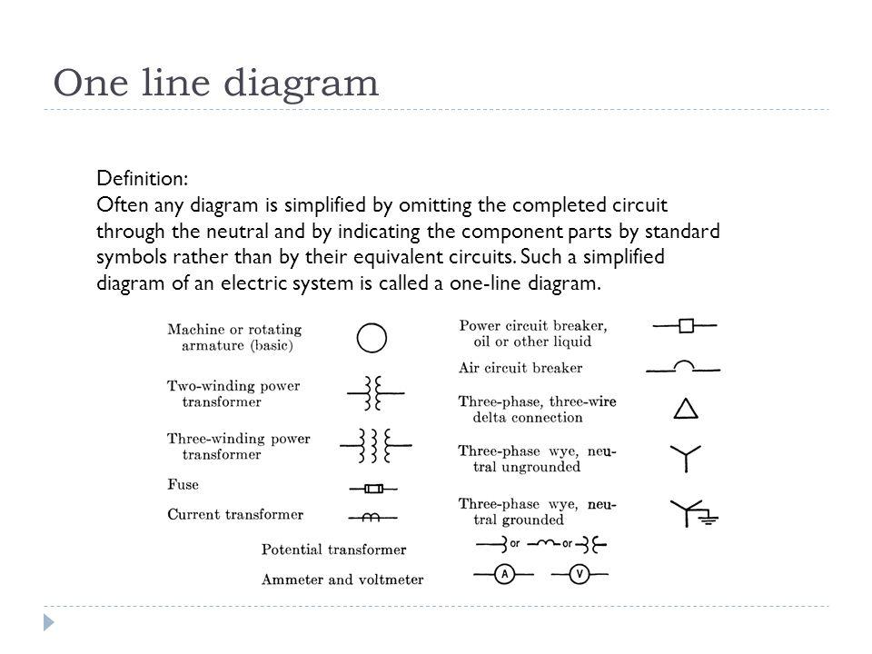 Electrical single line diagram definition