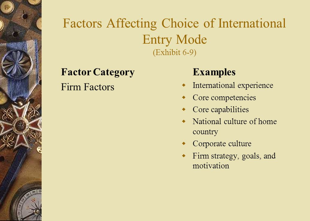 modes of entry cross cultural factors country Different modes of entry into international business by rizwan dhanesh prathamesh.