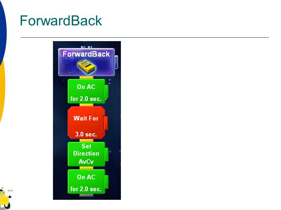 ForwardBack