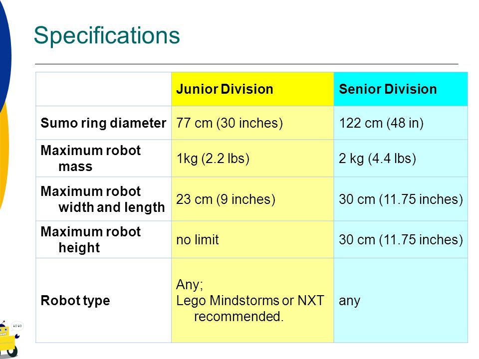 Specifications Junior Division Senior Division Sumo ring diameter