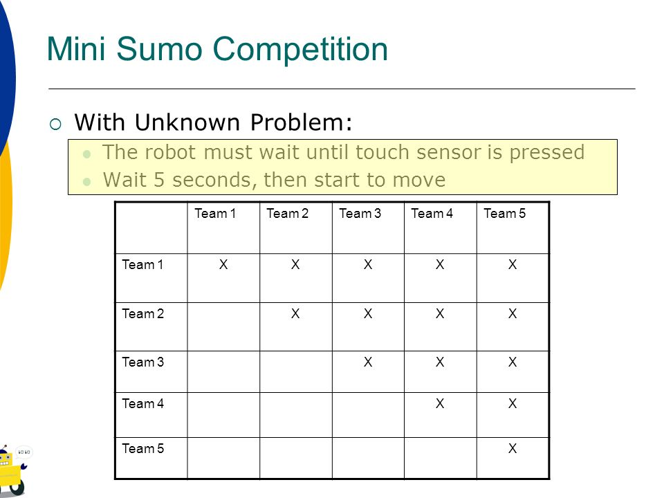 Mini Sumo Competition With Unknown Problem:
