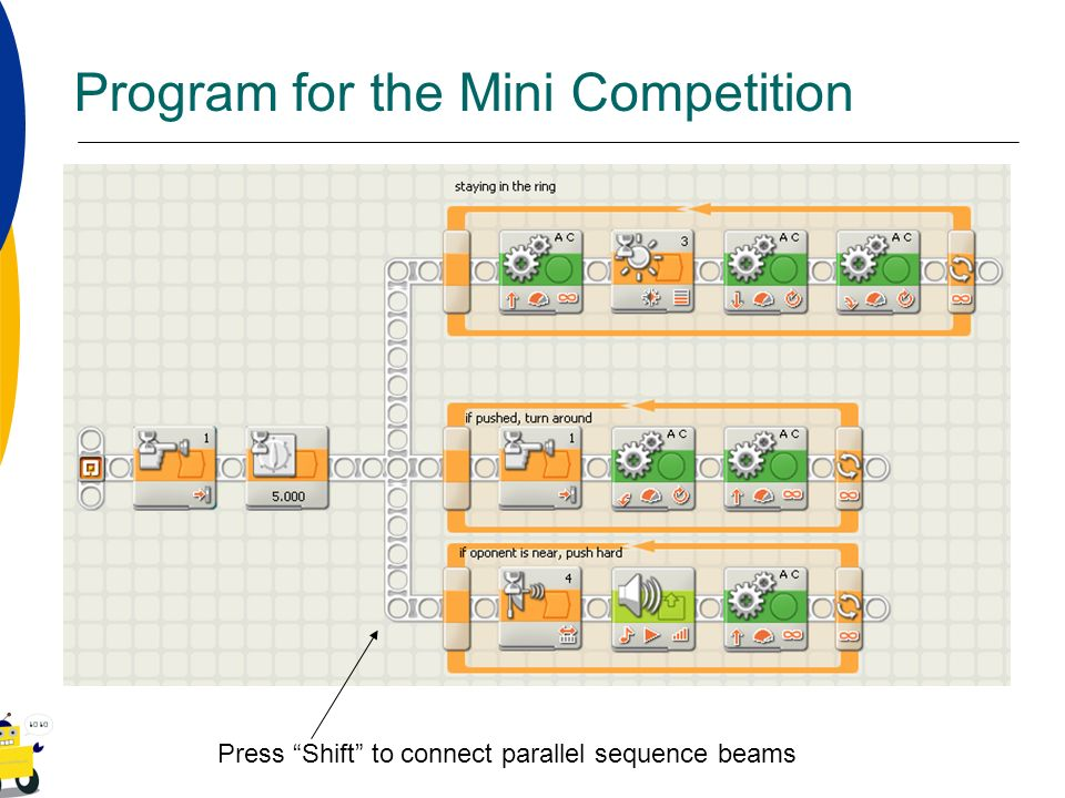 Program for the Mini Competition