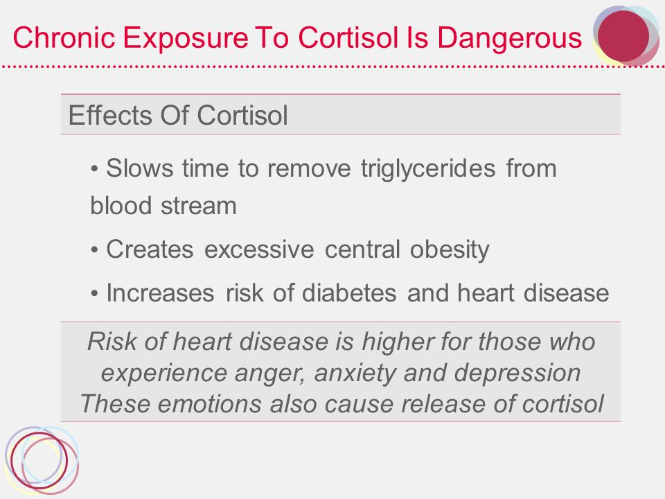 Chronic Exposure To Cortisol Is Dangerous