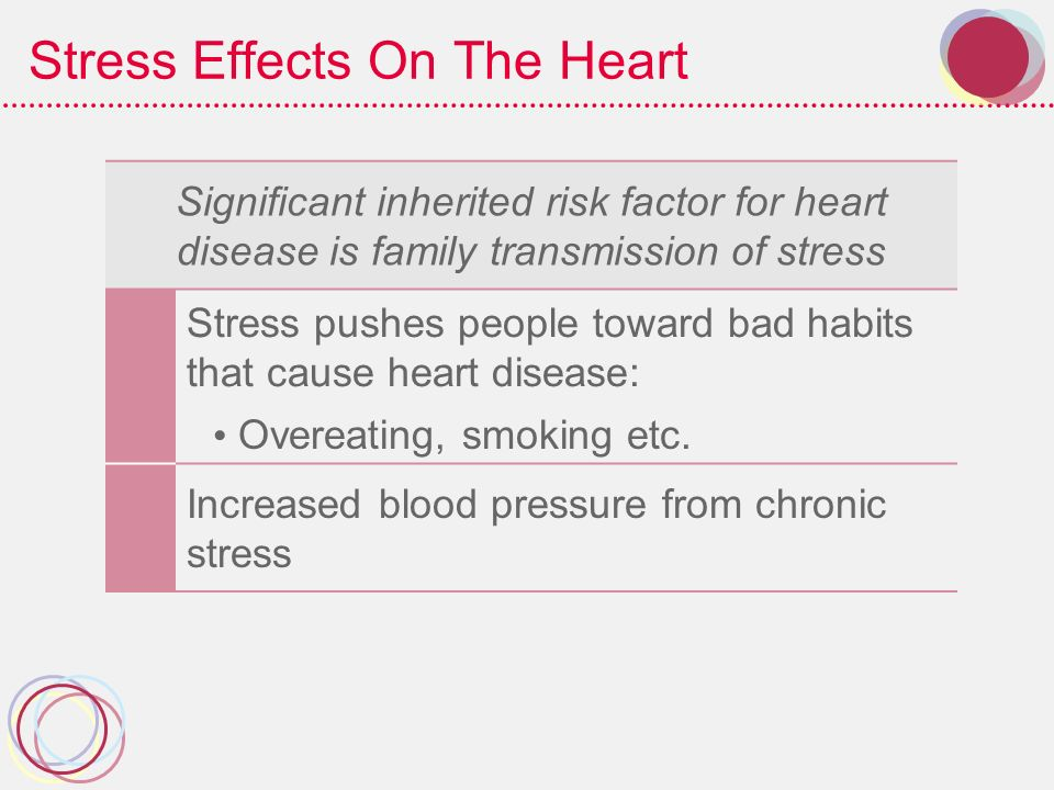 Stress Effects On The Heart