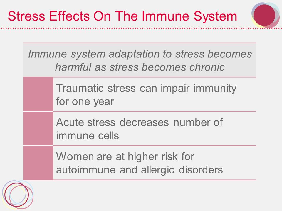 Stress Effects On The Immune System